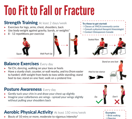Too Fit to Fall or Fracture