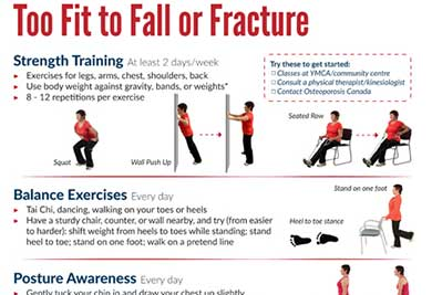 Too Fit to Fracture, Part 1